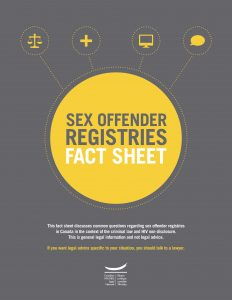 Sex Offender Registries: Fact Sheet